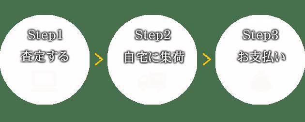 step1査定する、step2自宅に集荷、step3お支払い